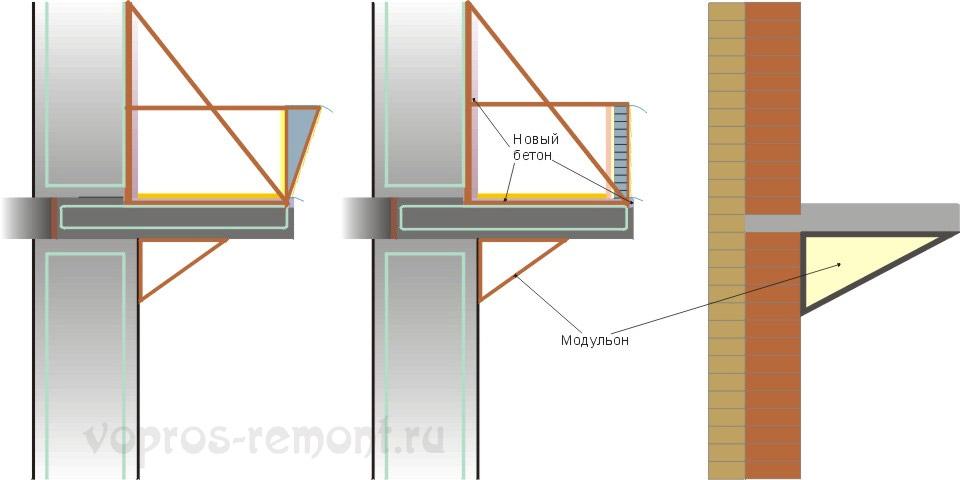 """Остекление балконов в """"хрущевке"""": что нужно знать."""
